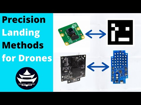 Overview of Precision Landing Drone Methods